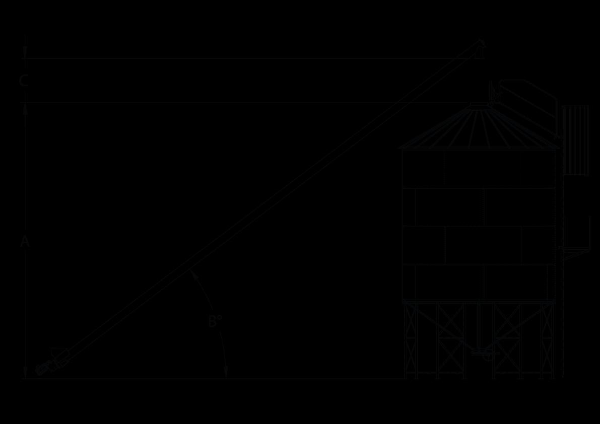 Auger Length Calculator